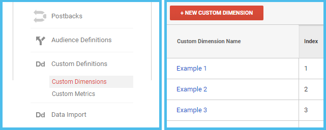 custom dimension in google analytics