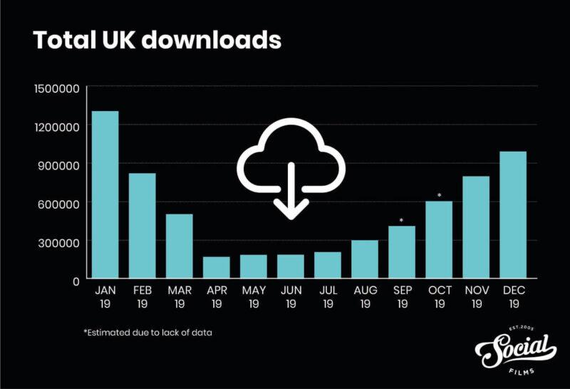 TikTok-historic-downloads-graph-min