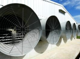 ypes of Industrial Fans